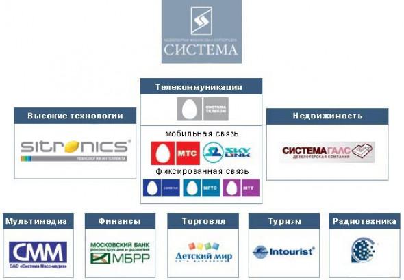 сибирь компания красноярск официальный сайт
